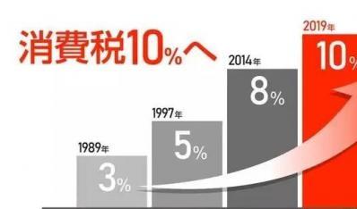 消费税即将提高 日本连锁经营协会忙于宣传防止税率混乱